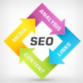 monthly seo services